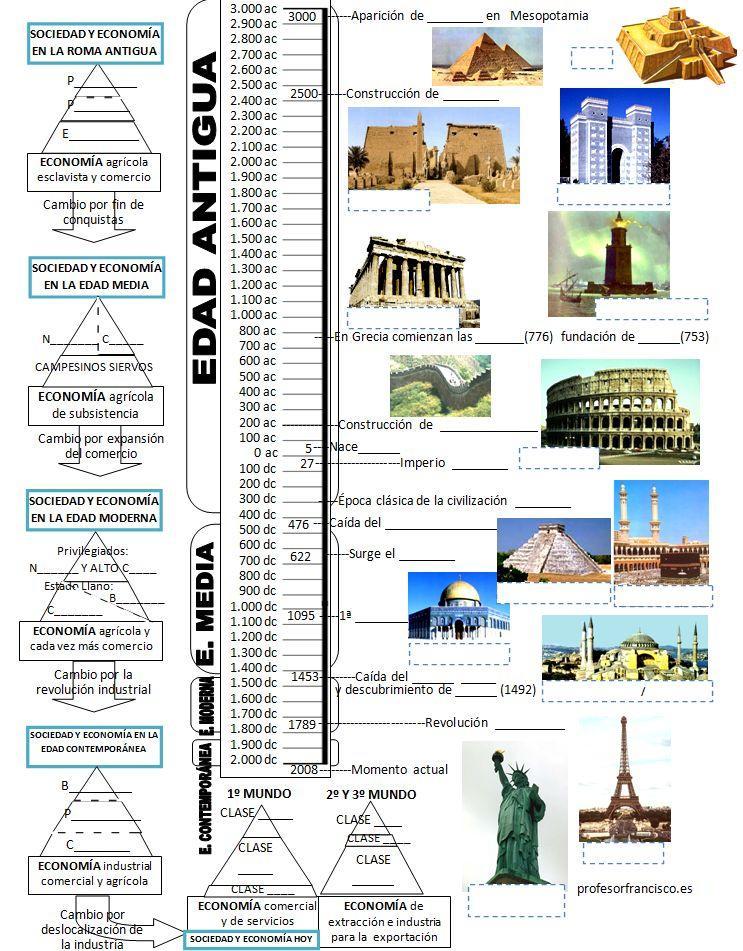 Juegos de historia juego de las edades de la historia 1 for Arquitectura para la educacion pdf