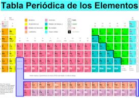 Juegos de ciencias juego de tabla peridica de los elementos juegos de ciencias juego de tabla peridica de los elementos qumicos cerebriti urtaz Image collections