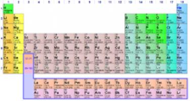 Juegos de ciencias juego de test tabla peridica elementos cerebriti urtaz Image collections