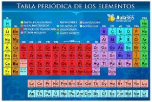 Juegos de ciencias juego de valencias elementos qumicos cerebriti urtaz Gallery