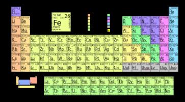 Juegos de ciencias juego de los elementos qumicos de la tabla juegos de ciencias juego de los elementos qumicos de la tabla peridica cerebriti urtaz Images