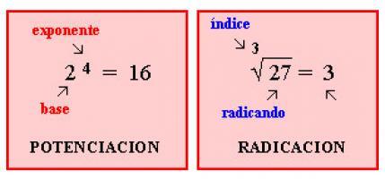 Juegos De Matemáticas Juego De Potenciación Y Radicación Cerebriti