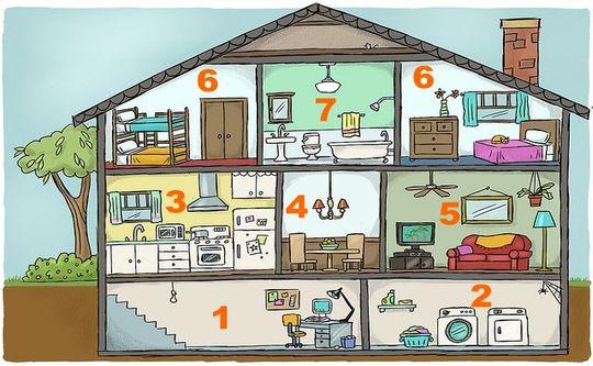Juegos de idiomas juego de partes de la casa en ingl s for Living room y sus partes